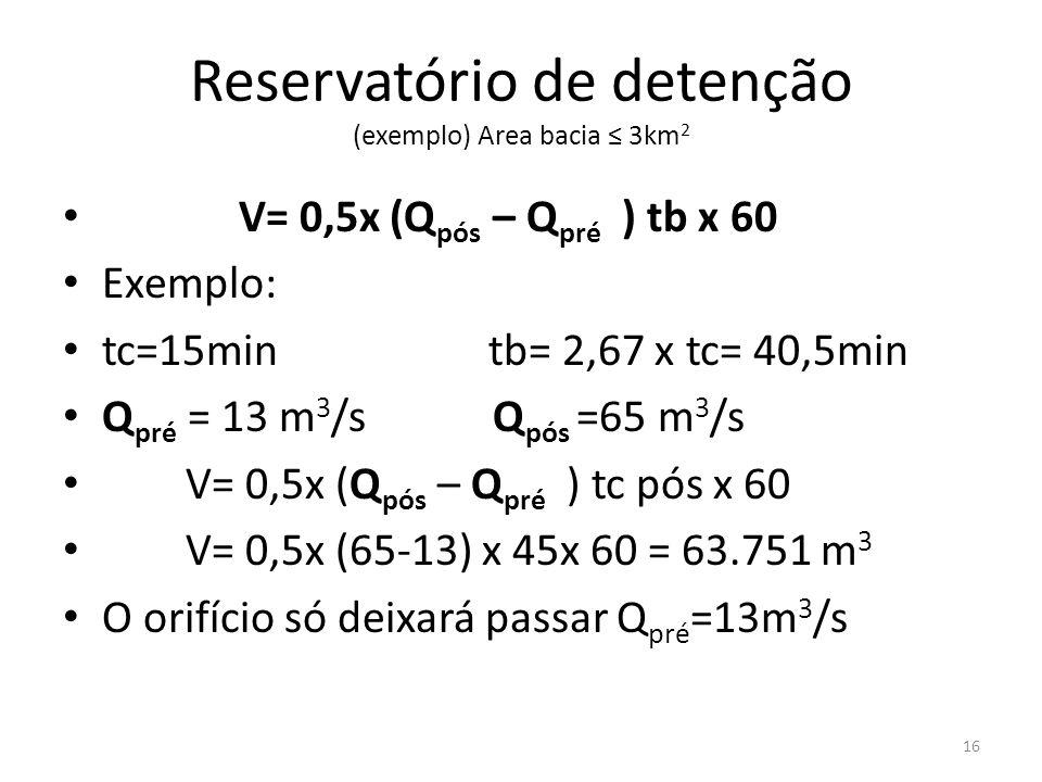 Reservatório de detenção (exemplo) Area bacia ≤ 3km2