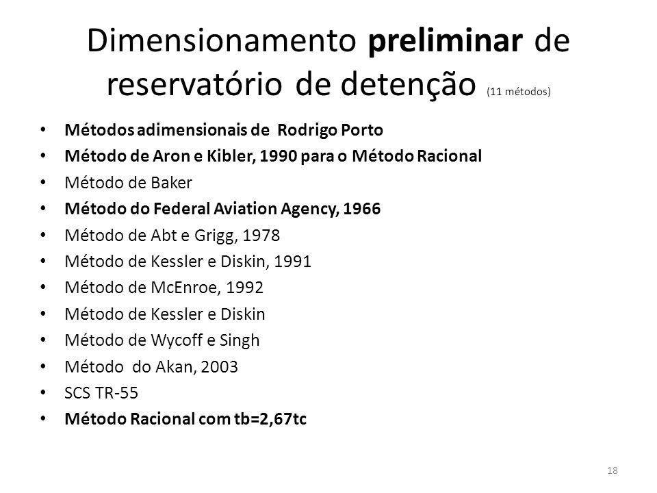 Dimensionamento preliminar de reservatório de detenção (11 métodos)