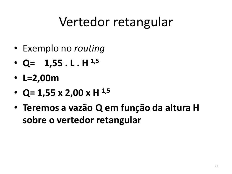 Vertedor retangular Exemplo no routing Q= 1,55 . L . H 1,5 L=2,00m