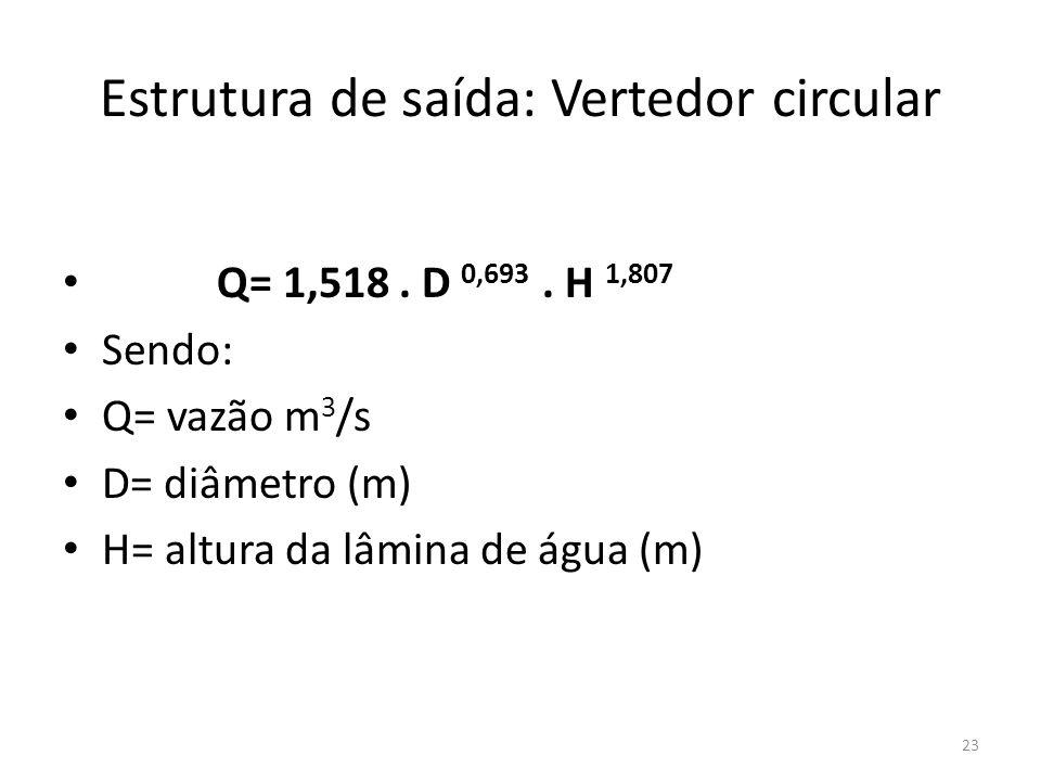 Estrutura de saída: Vertedor circular