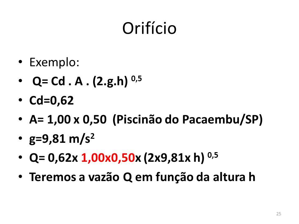Orifício Exemplo: Q= Cd . A . (2.g.h) 0,5 Cd=0,62
