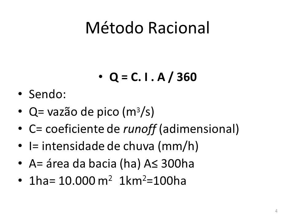 Método Racional Q = C. I . A / 360 Sendo: Q= vazão de pico (m3/s)