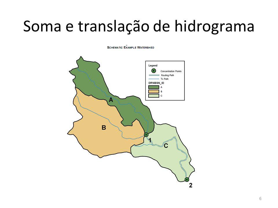 Soma e translação de hidrograma
