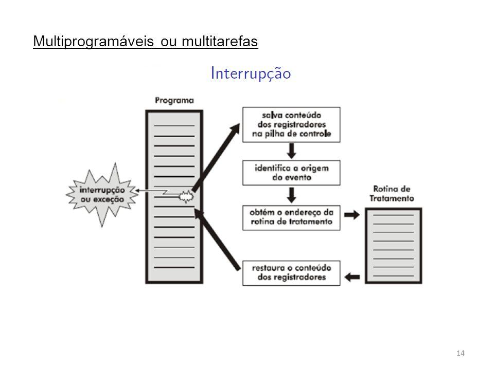 Multiprogramáveis ou multitarefas