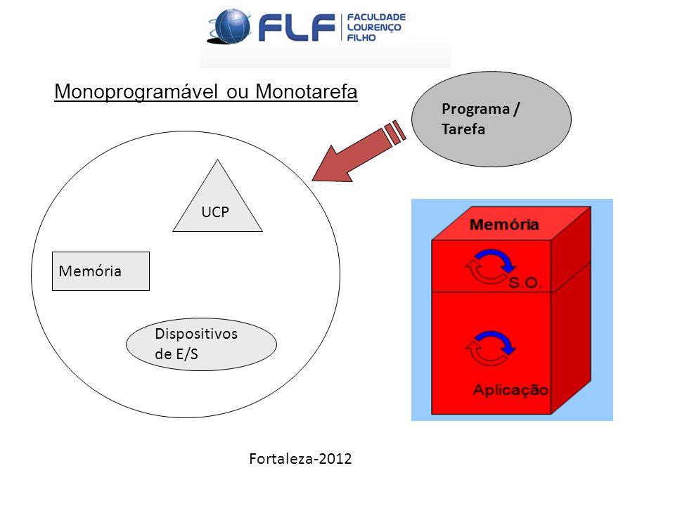 Monoprogramável ou Monotarefa