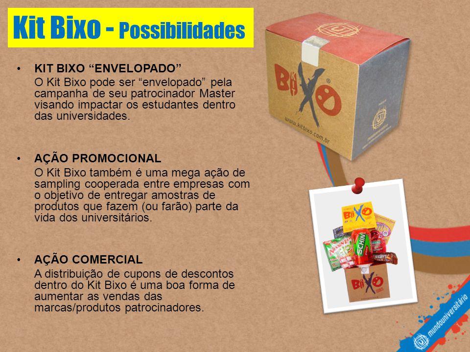 Kit Bixo - Possibilidades
