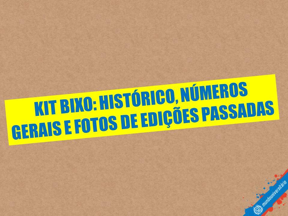 KIT BIXO: HISTÓRICO, NÚMEROS GERAIS E FOTOS DE EDIÇÕES PASSADAS
