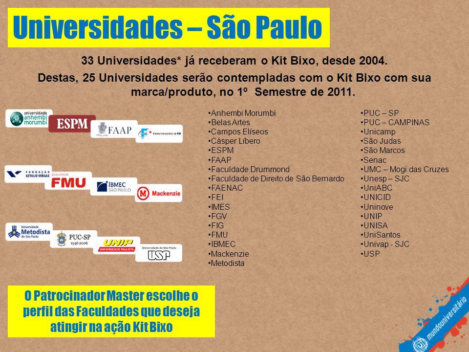 Universidades – São Paulo