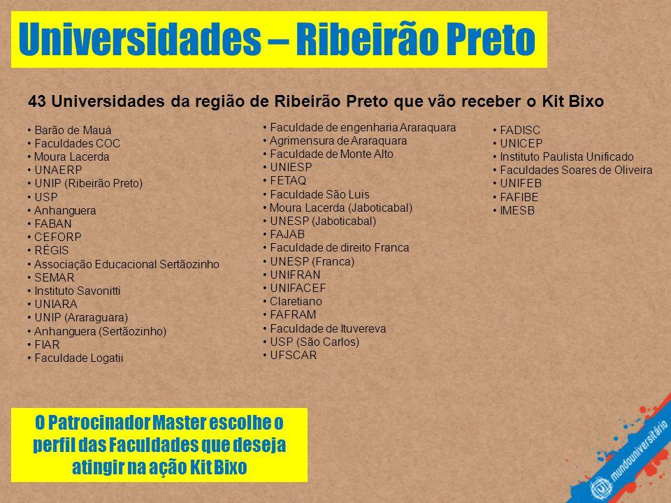 Universidades – Ribeirão Preto