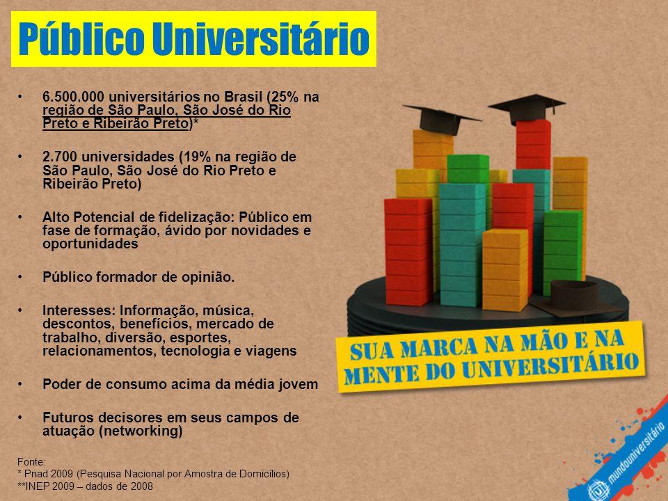 Público Universitário
