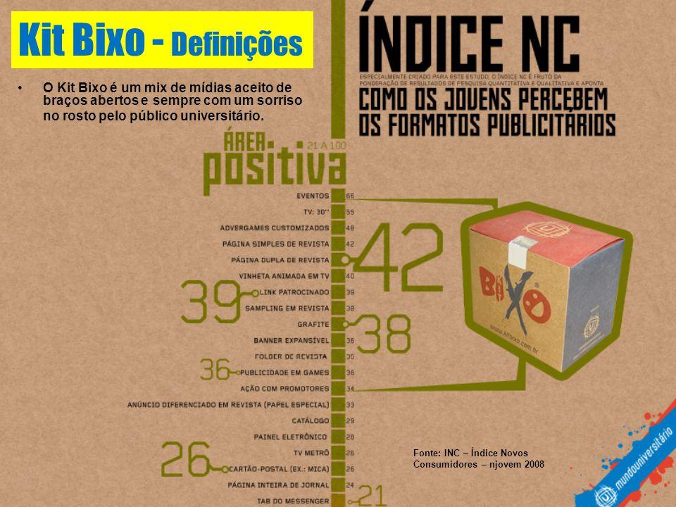 Kit Bixo - Definições O Kit Bixo é um mix de mídias aceito de braços abertos e sempre com um sorriso.