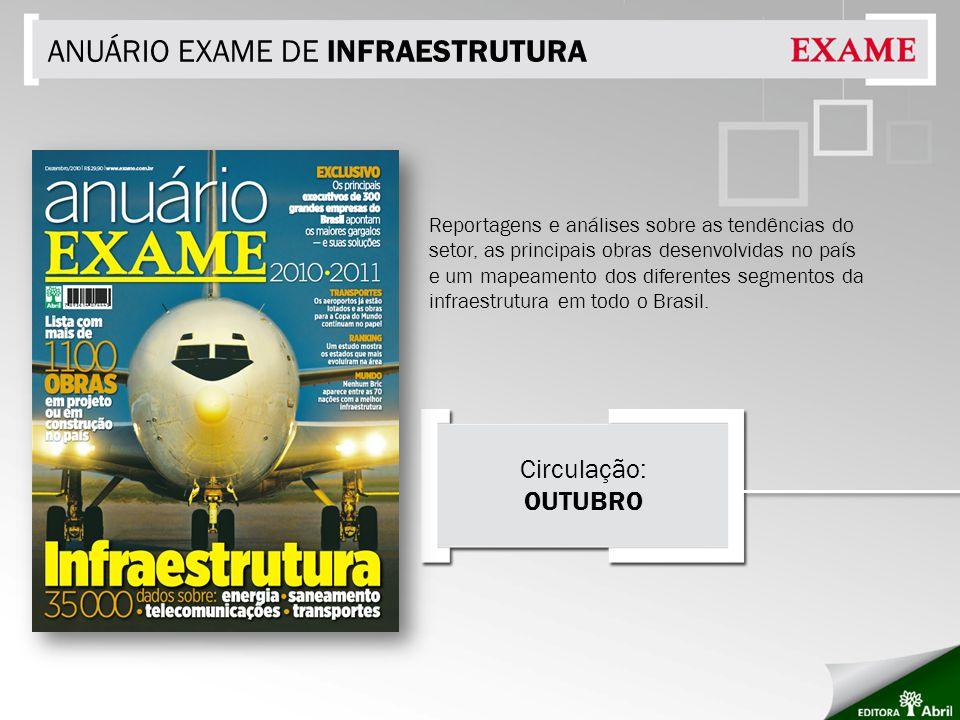 ANUÁRIO EXAME DE INFRAESTRUTURA