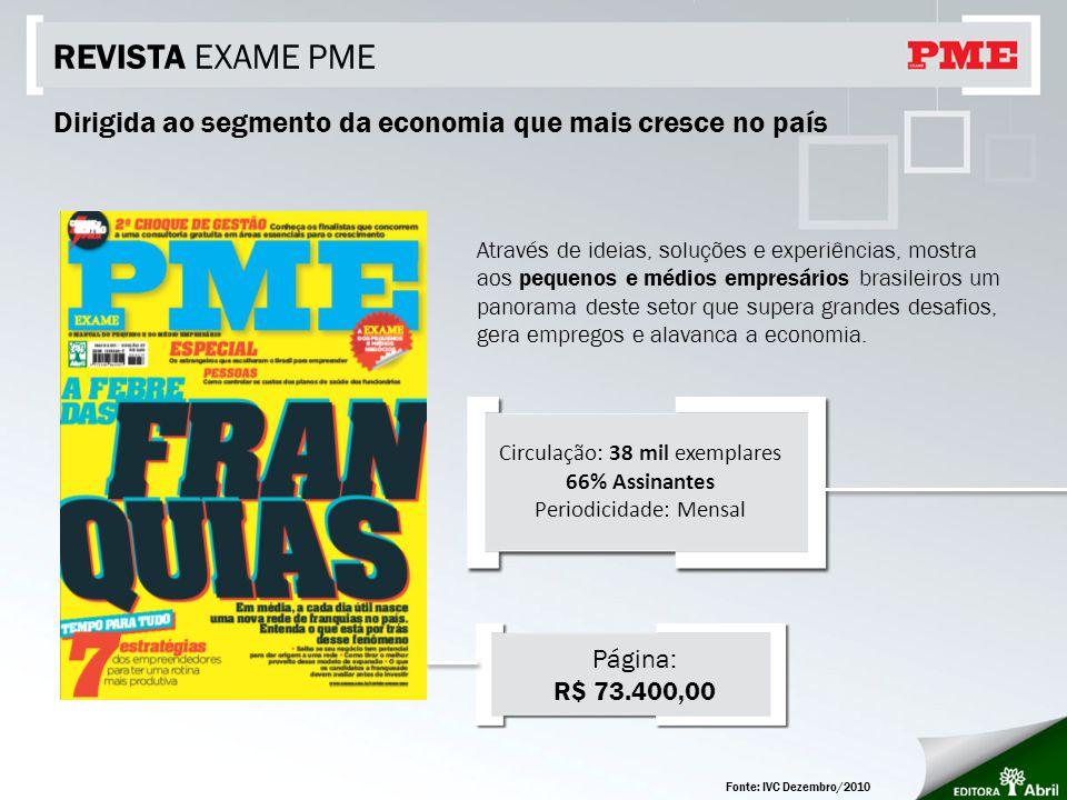 REVISTA EXAME PME Dirigida ao segmento da economia que mais cresce no país.