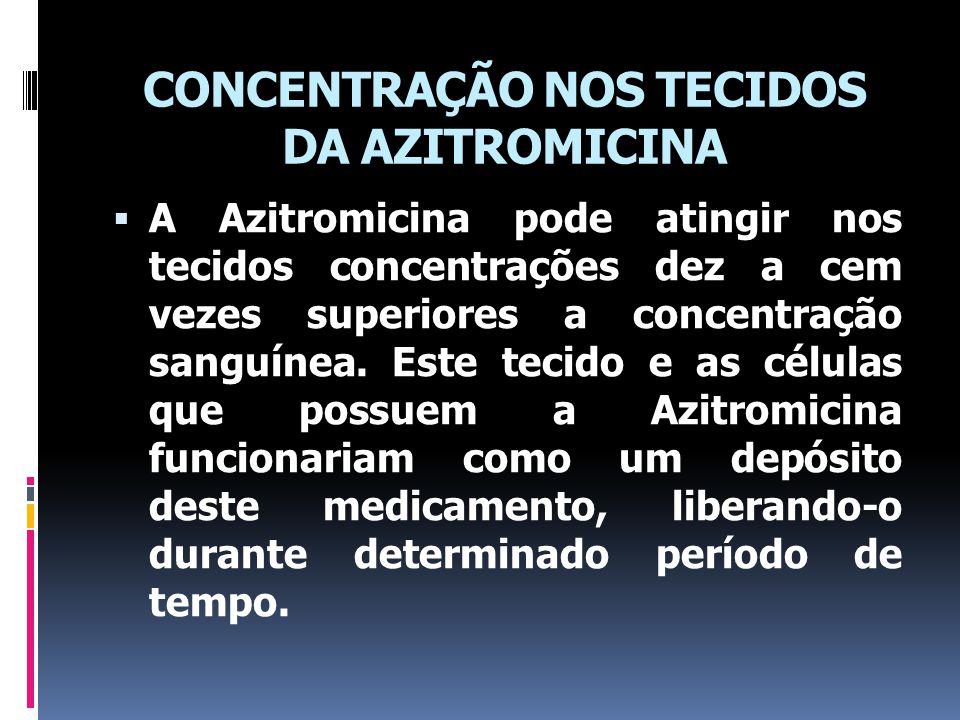 CONCENTRAÇÃO NOS TECIDOS DA AZITROMICINA