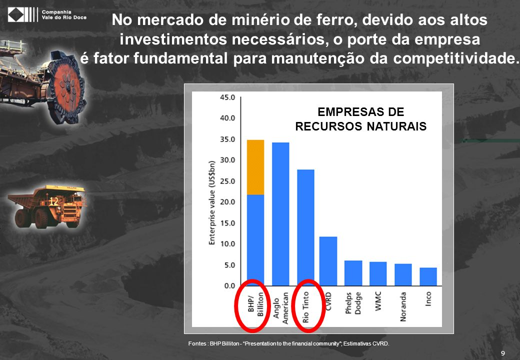 Consolidação na Indústria de Minério de Ferro