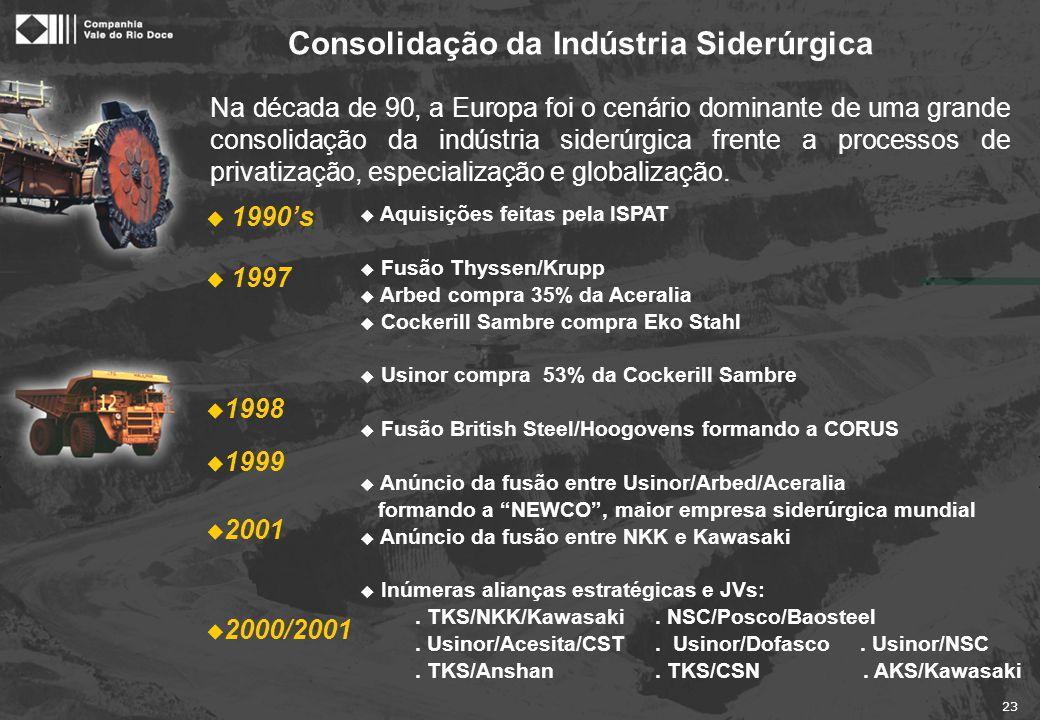 Comparação do Processo de Consolidação nas Indústrias Siderúrgica e de MF