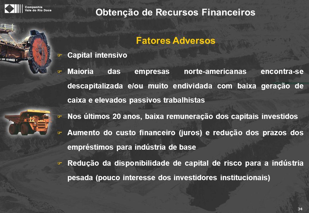 Preço do Aço A recuperação do preço do aço dependerá da combinação das seguintes ações: Eliminação das barreiras protecionistas.