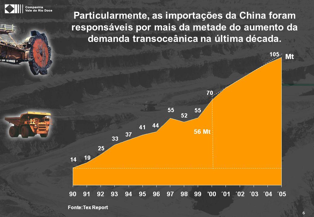 Austrália e Brasil são os principais produtores que participam do mercado mundial de minério de ferro.