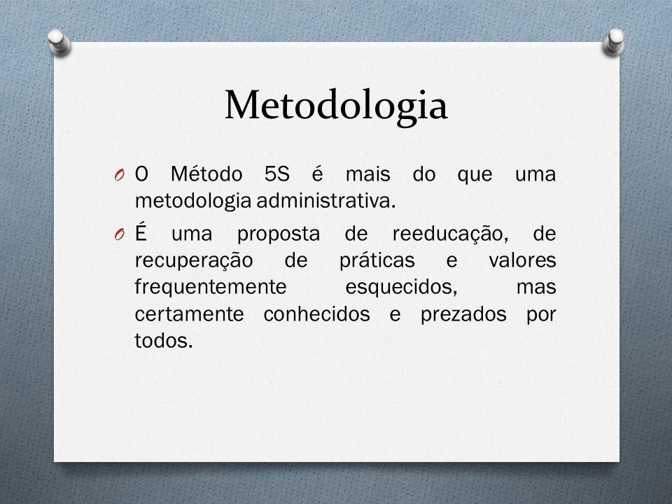 Metodologia O Método 5S é mais do que uma metodologia administrativa.