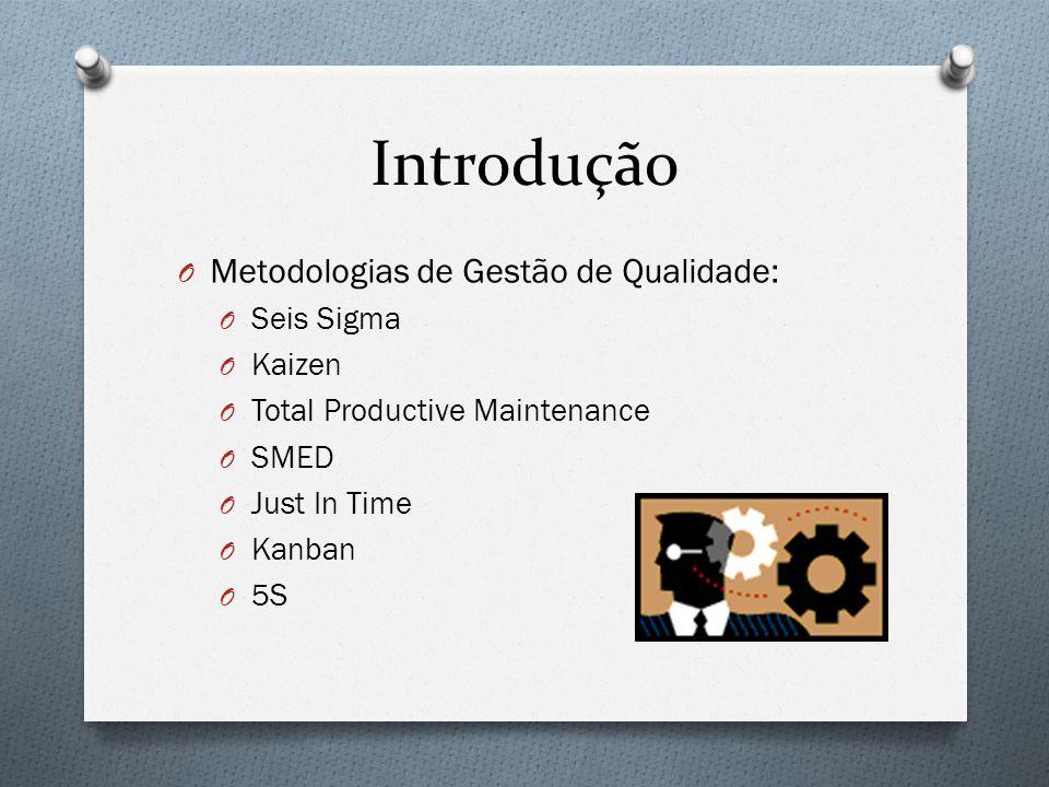 Introdução Metodologias de Gestão de Qualidade: Seis Sigma Kaizen