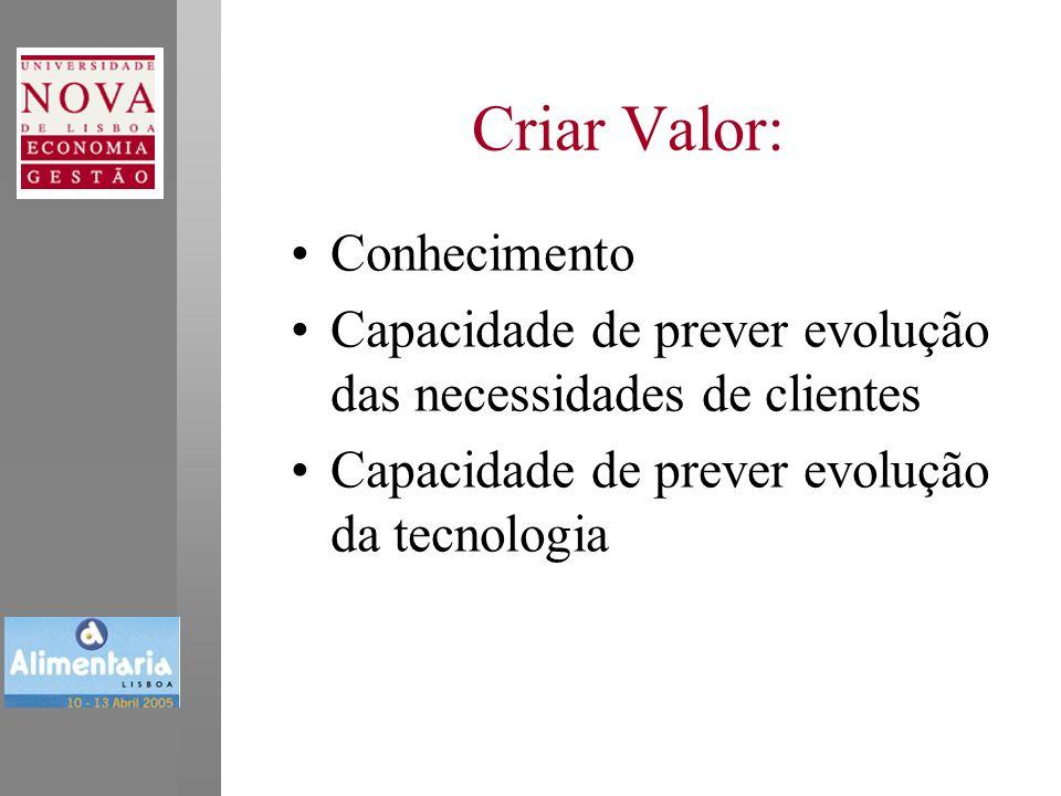 Criar Valor: Conhecimento