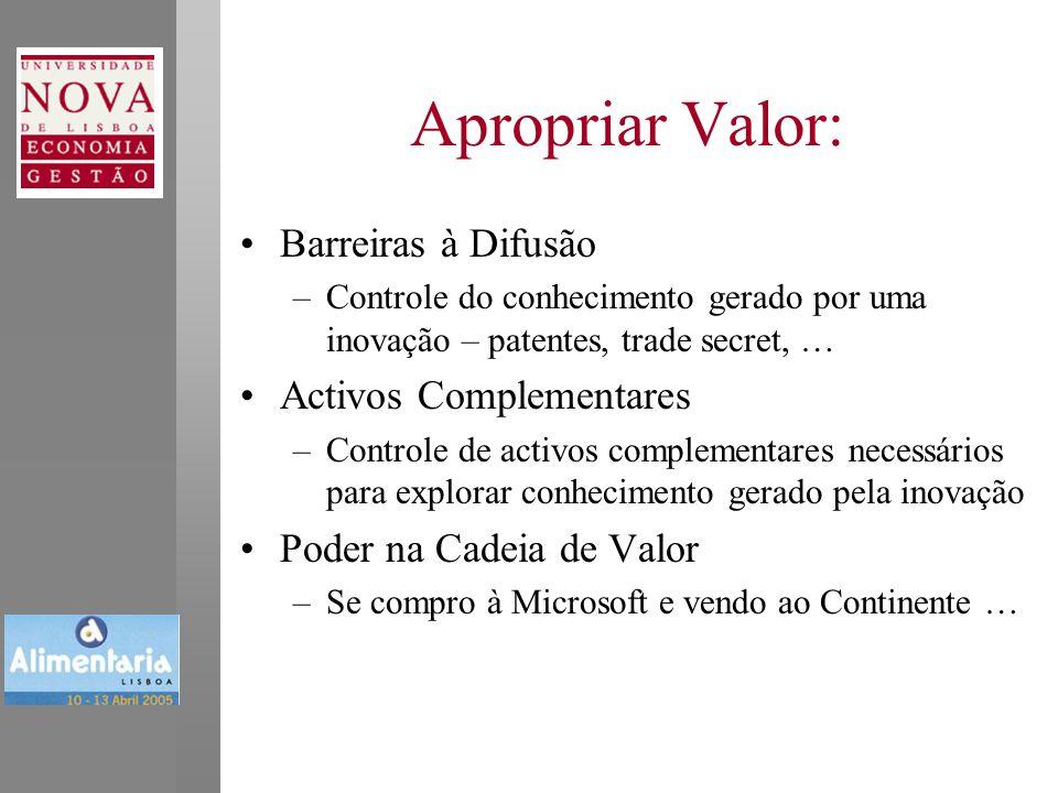 Apropriar Valor: Barreiras à Difusão Activos Complementares
