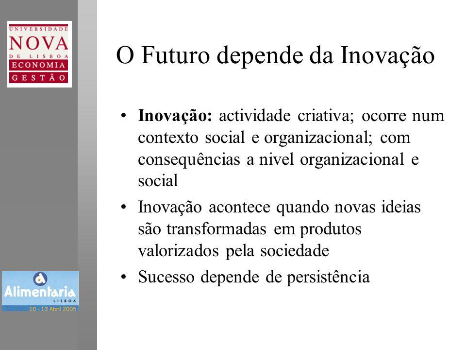 O Futuro depende da Inovação