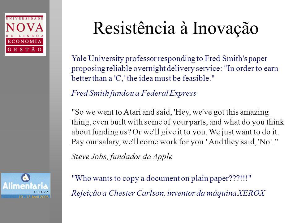Resistência à Inovação