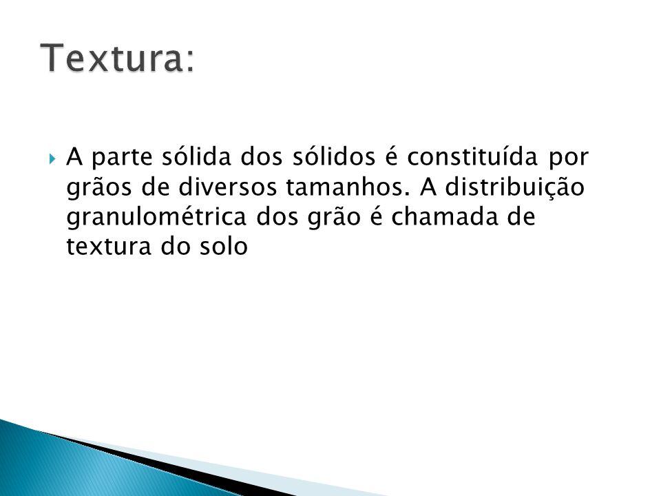 Textura: