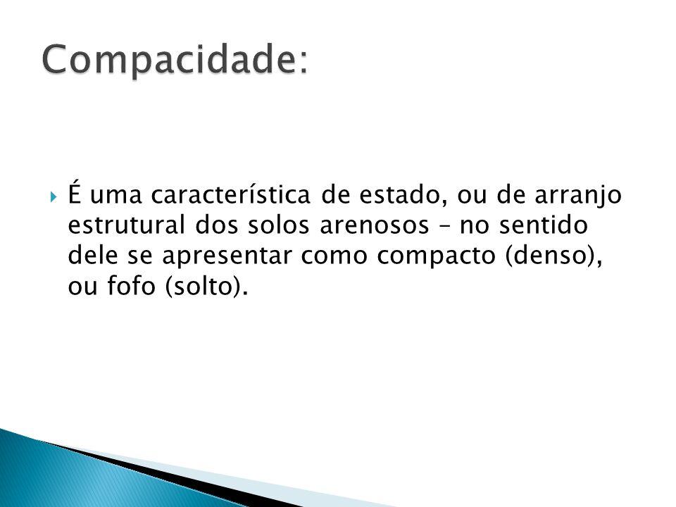 Compacidade: