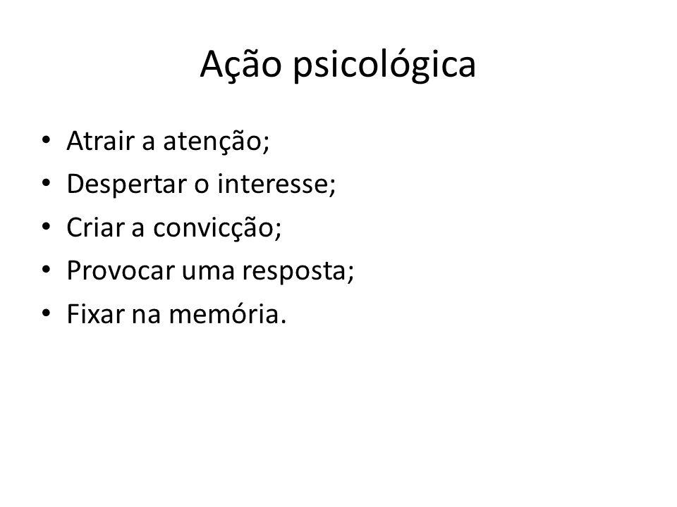 Ação psicológica Atrair a atenção; Despertar o interesse;