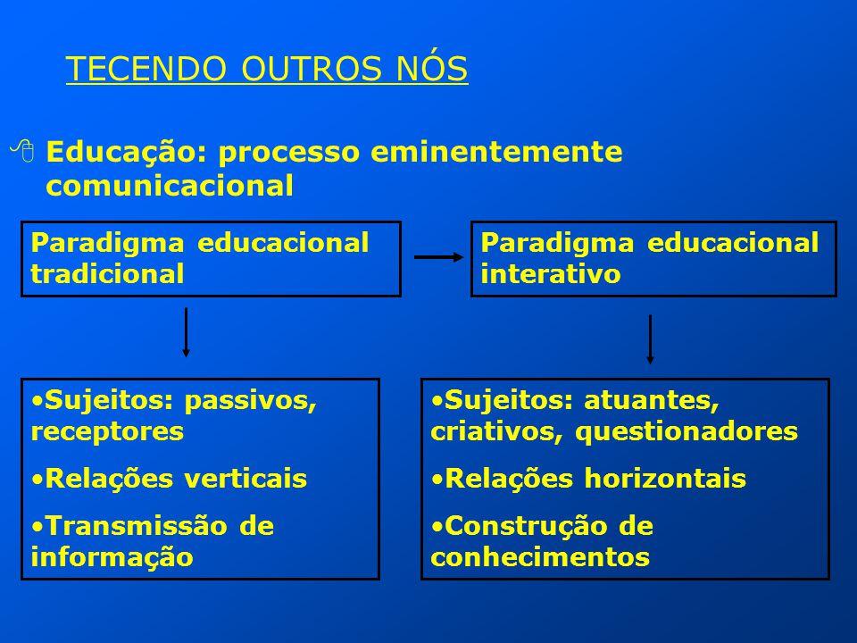 TECENDO OUTROS NÓS Educação: processo eminentemente comunicacional
