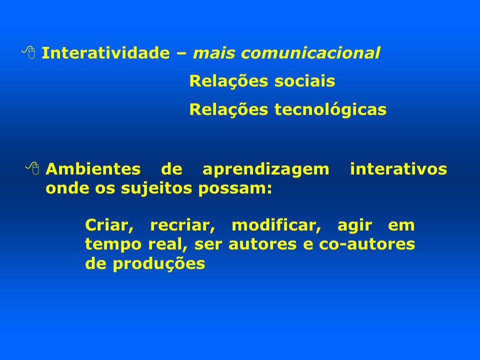 Interatividade – mais comunicacional