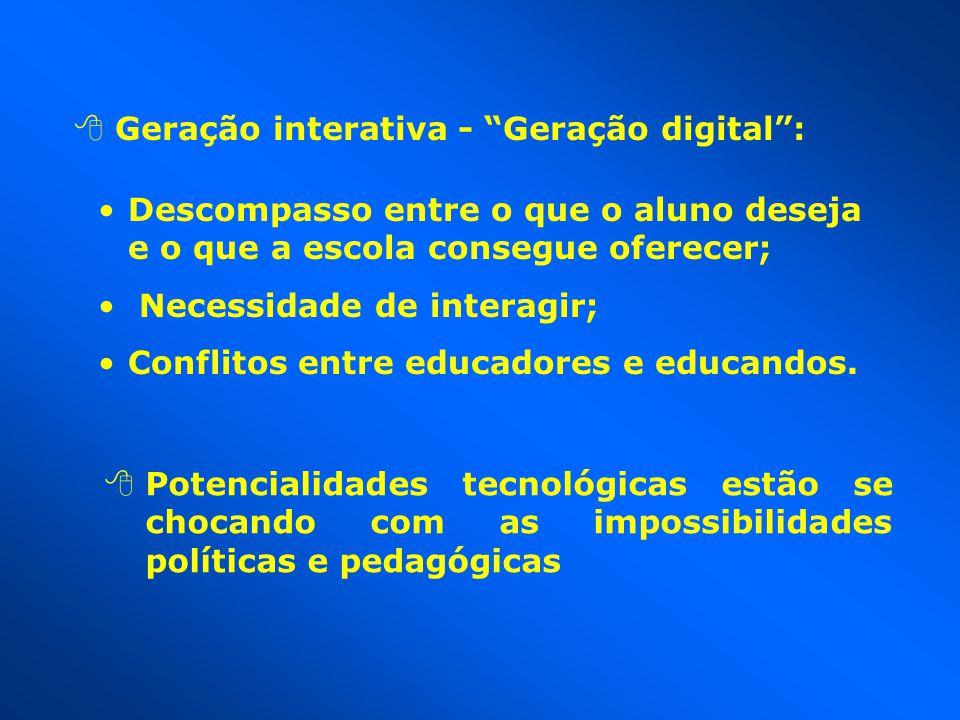 Geração interativa - Geração digital :