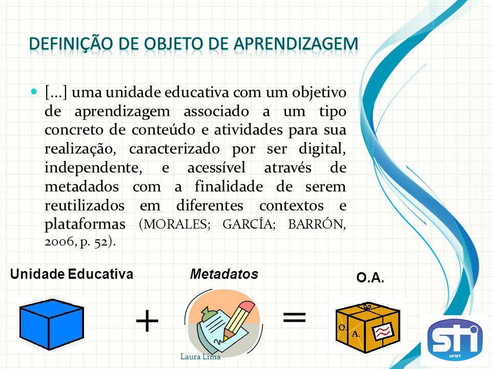 Definição de Objeto de Aprendizagem