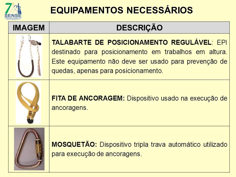 EQUIPAMENTOS NECESSÁRIOS