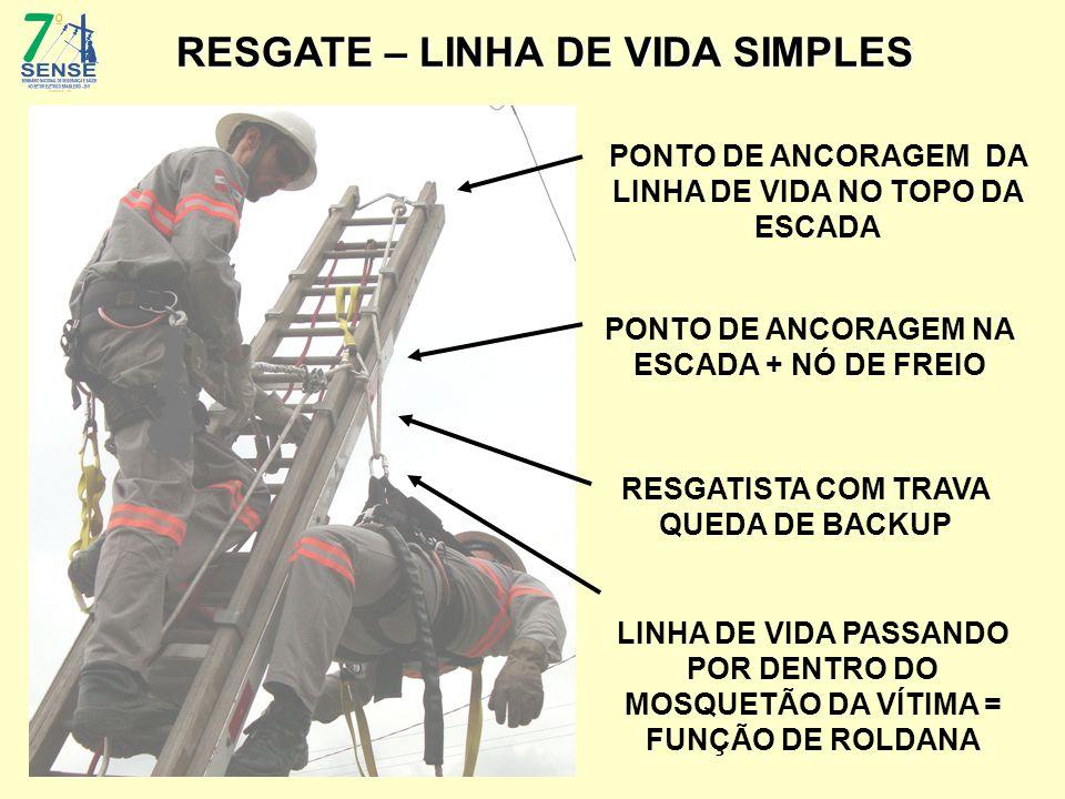 RESGATE – LINHA DE VIDA SIMPLES