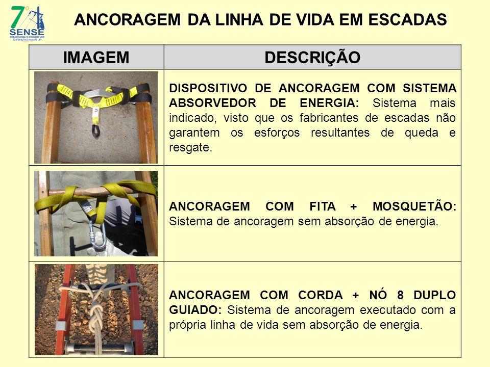 ANCORAGEM DA LINHA DE VIDA EM ESCADAS