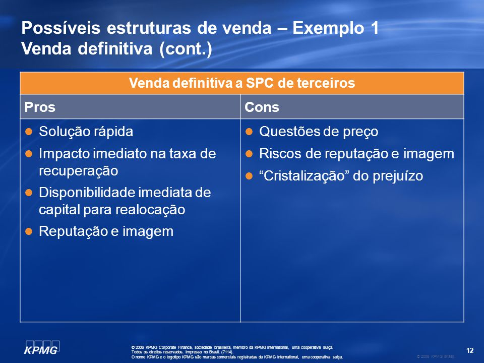 Possíveis estruturas de venda – Exemplo 2 Joint Venture 50% / 50%