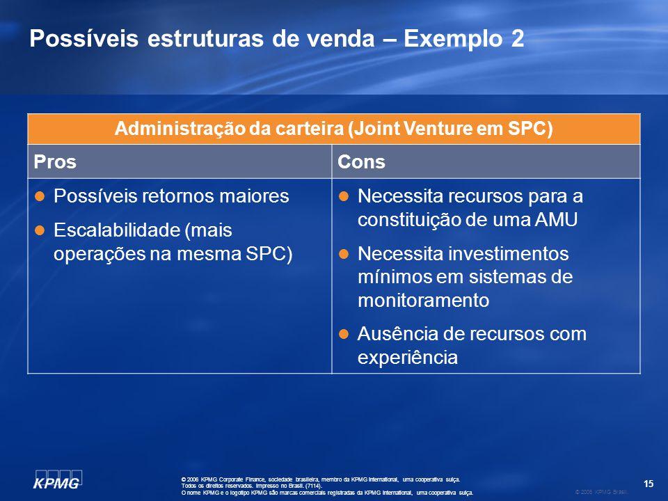 Considerações finais Aumento do credito no Brasil gerará um aumento natural do volume de NPLs (vide efeitos nos consumer portfolios )