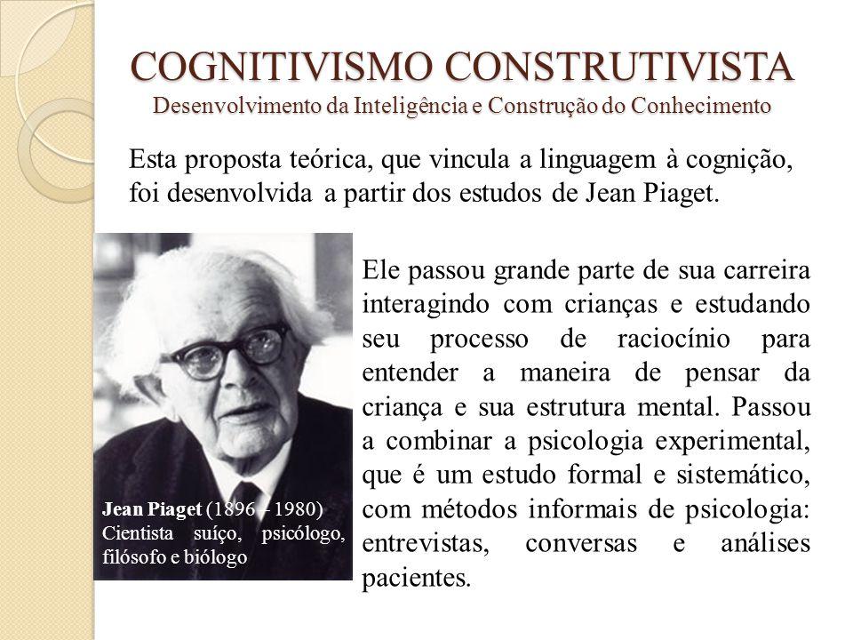 COGNITIVISMO CONSTRUTIVISTA Desenvolvimento da Inteligência e Construção do Conhecimento
