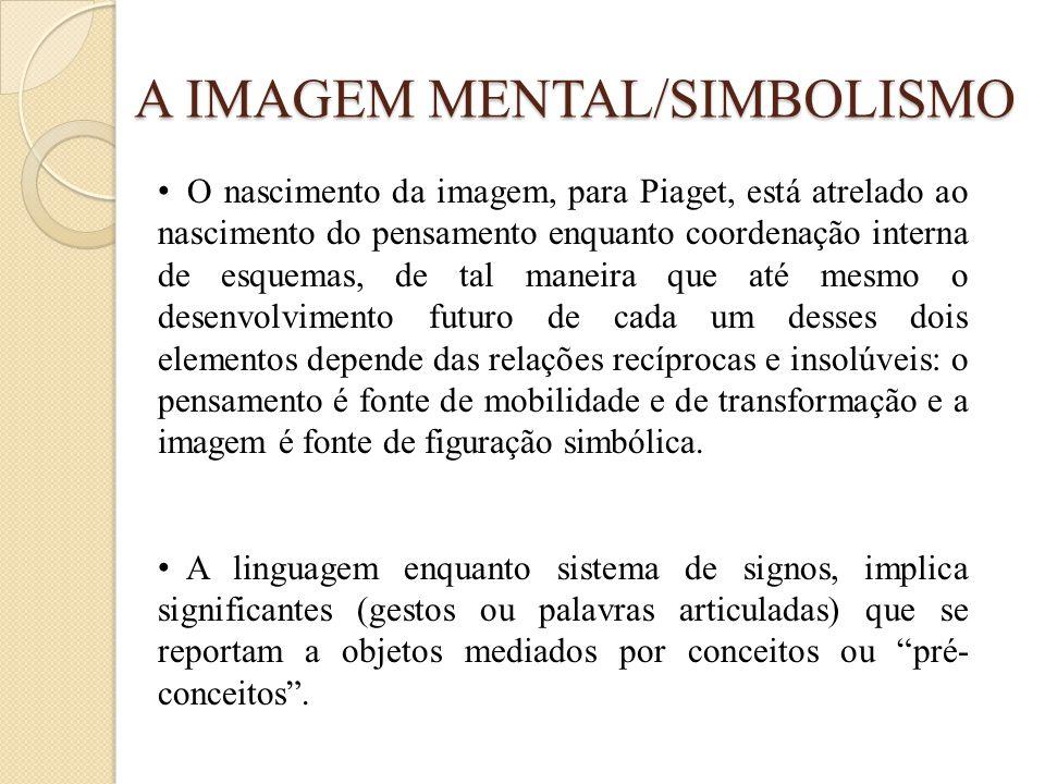 A IMAGEM MENTAL/SIMBOLISMO