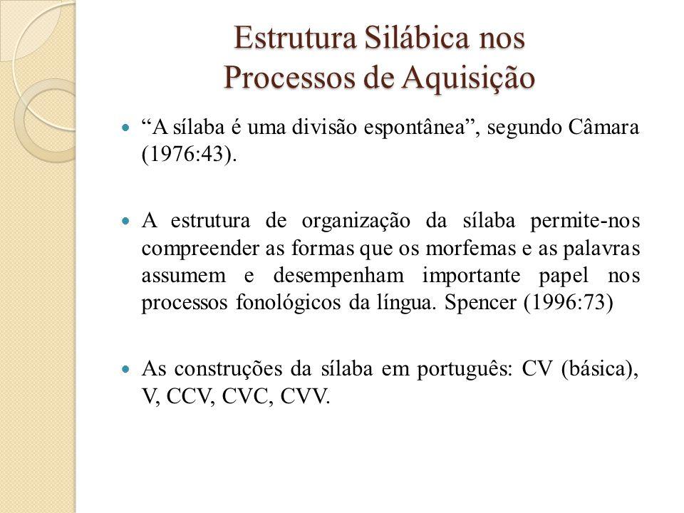 Estrutura Silábica nos Processos de Aquisição
