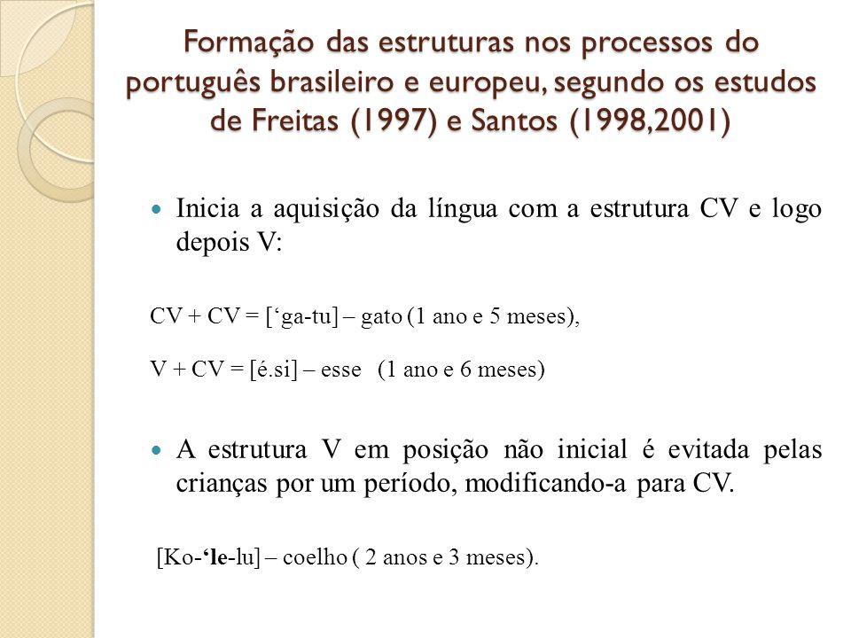 Formação das estruturas nos processos do português brasileiro e europeu, segundo os estudos de Freitas (1997) e Santos (1998,2001)