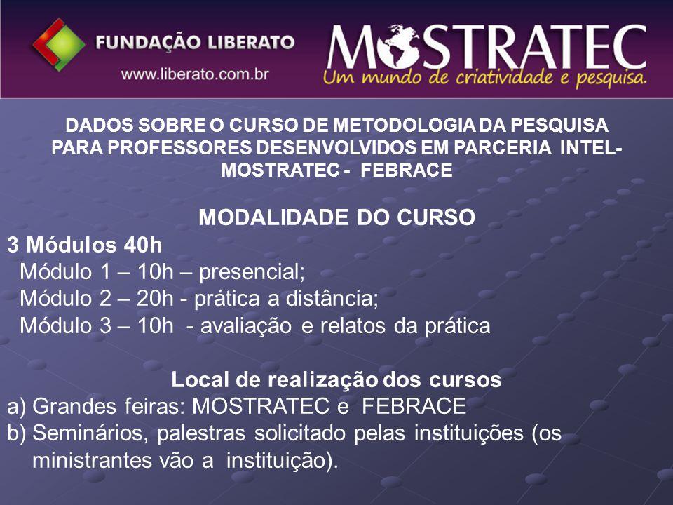 MODALIDADE DO CURSO Local de realização dos cursos