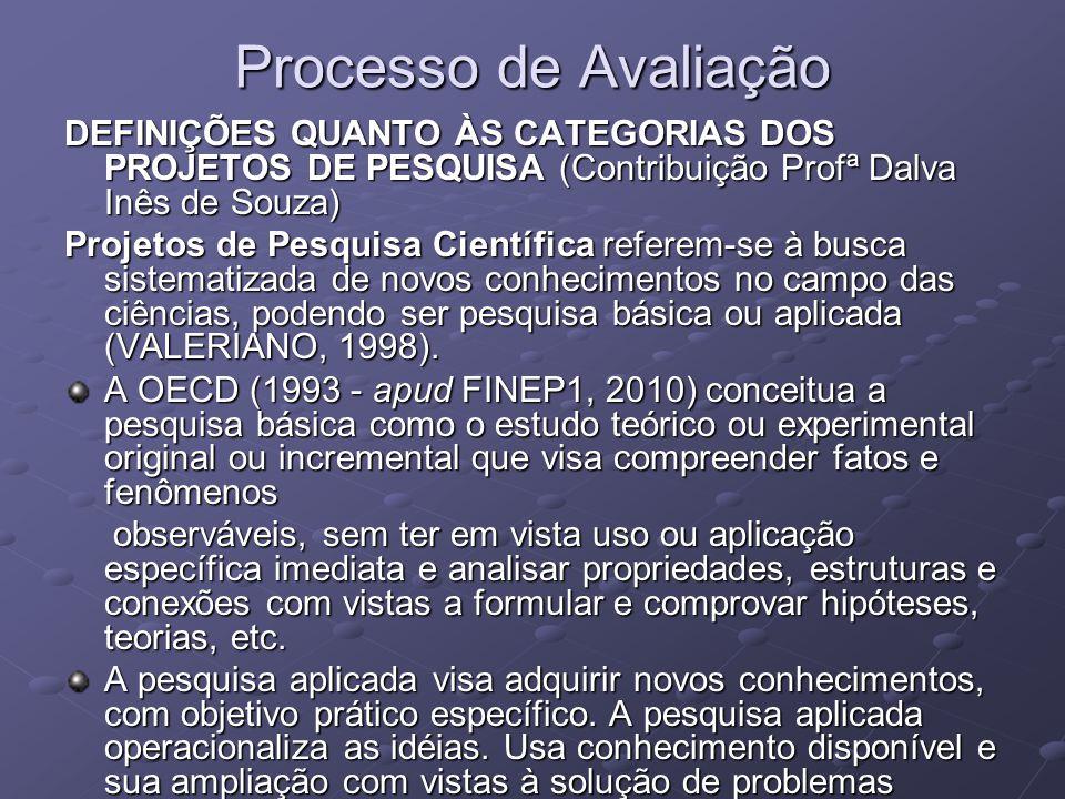 Processo de Avaliação DEFINIÇÕES QUANTO ÀS CATEGORIAS DOS PROJETOS DE PESQUISA (Contribuição Profª Dalva Inês de Souza)