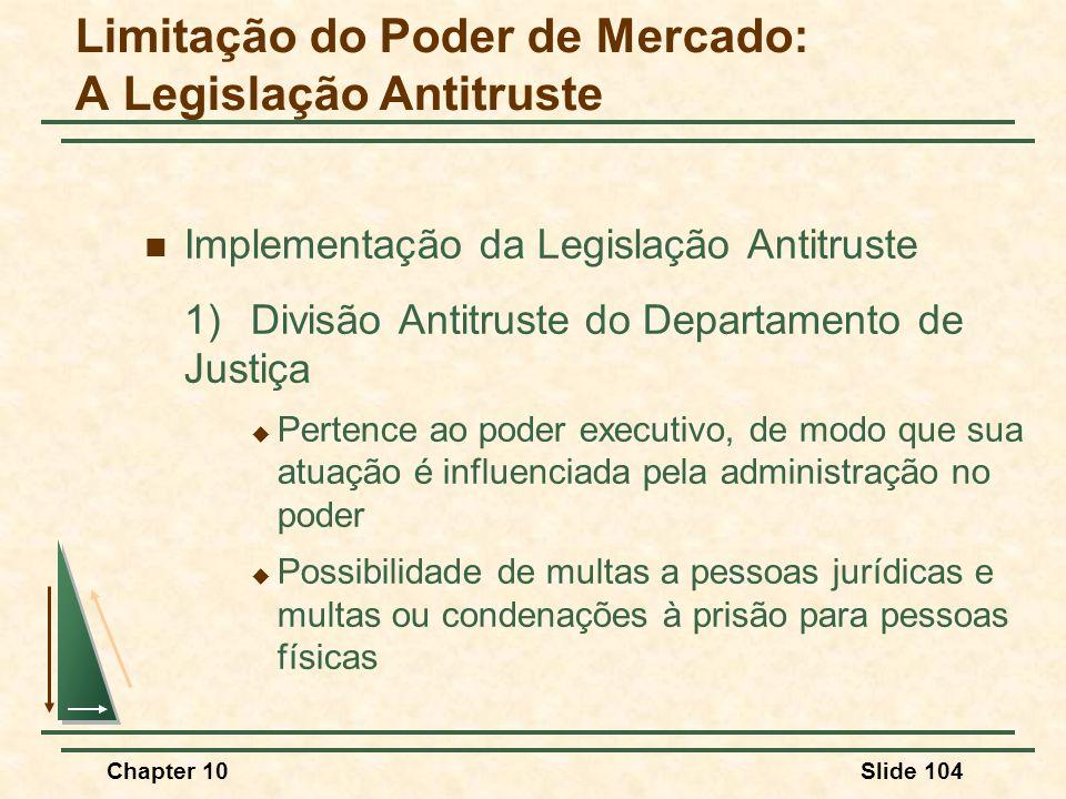 Limitação do Poder de Mercado: A Legislação Antitruste