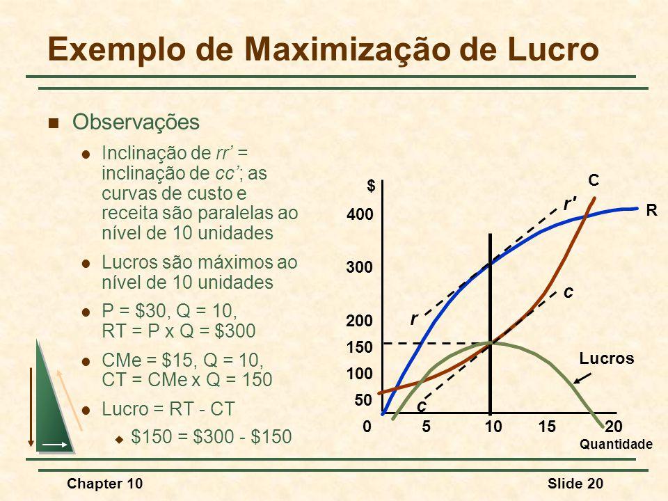 Exemplo de Maximização de Lucro