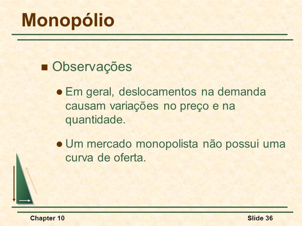 Monopólio Observações