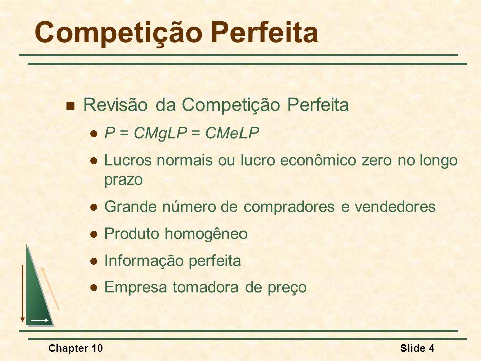 Competição Perfeita Revisão da Competição Perfeita P = CMgLP = CMeLP